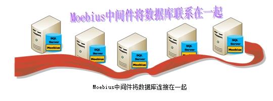 模块化机房结构图矢量图